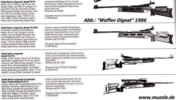 Explosionszeichnung luftgewehr diana 75 Diana Mod.