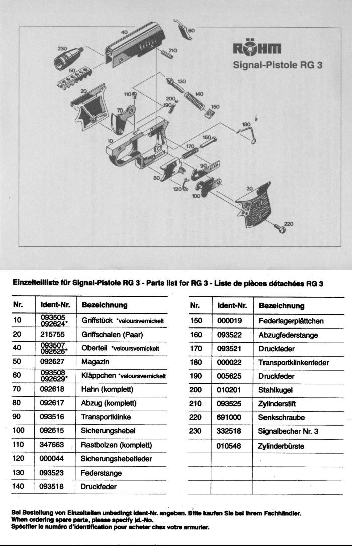 1 Hr Photo >> Röhm RG3