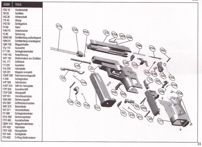 zoraki 914a manual various owner manual guide u2022 rh justk co