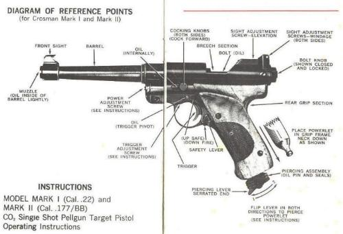 crosman mark 1 target 22 cal pellgun manual