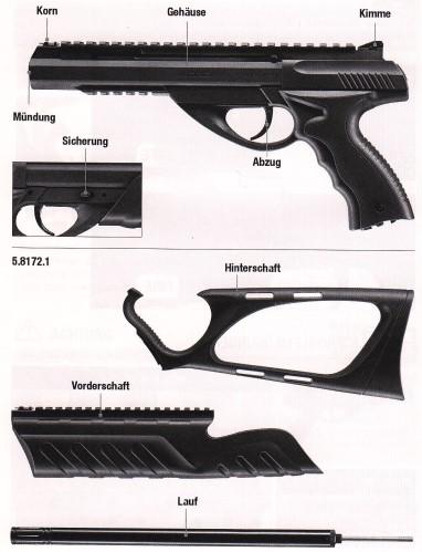 einstellung kimme pistole